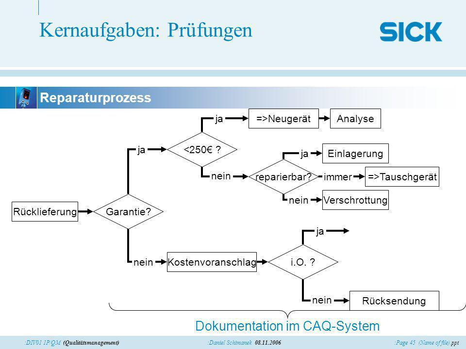 :Page 45 (Name of file).ppt:Daniel Schimanek 08.11.2006:DIV01 1P/QM (Qualitätsmanagement) Kernaufgaben: Prüfungen Dokumentation im CAQ-System Reparaturprozess Rücklieferung Kostenvoranschlag Garantie.