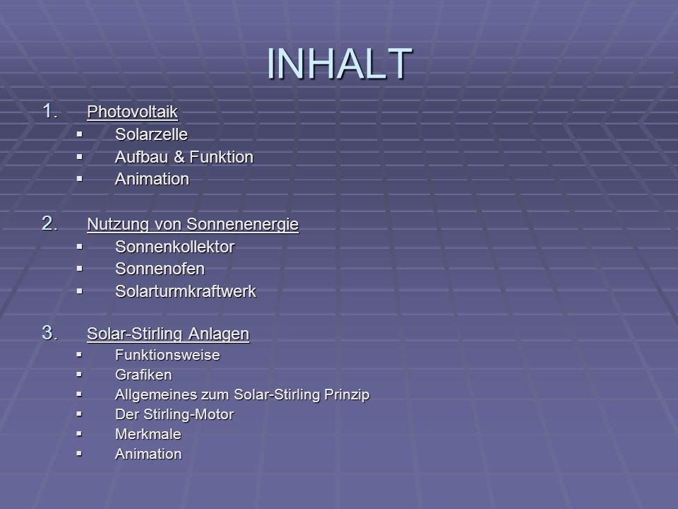 INHALT 1.