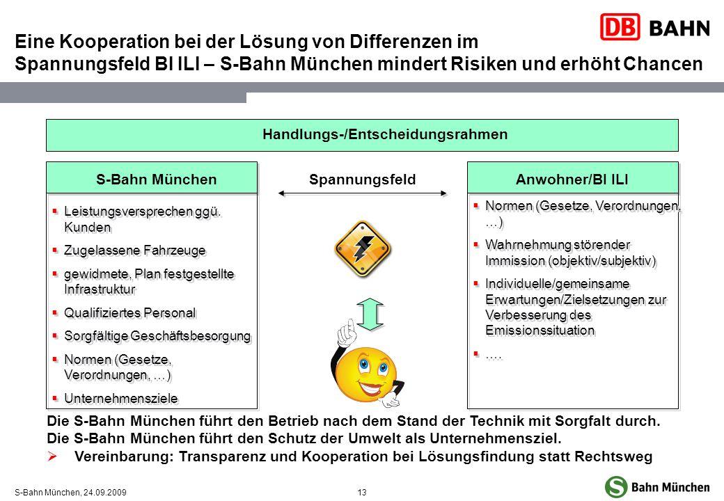 13S-Bahn München, 24.09.2009 Eine Kooperation bei der Lösung von Differenzen im Spannungsfeld BI ILI – S-Bahn München mindert Risiken und erhöht Chanc