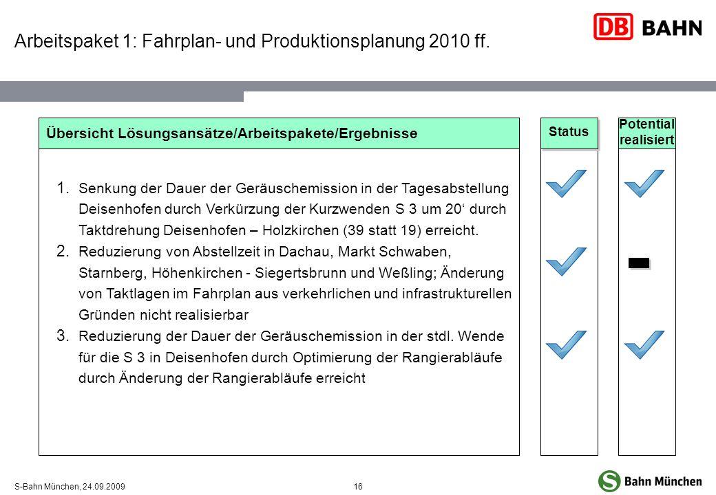 16S-Bahn München, 24.09.2009 Arbeitspaket 1: Fahrplan- und Produktionsplanung 2010 ff. Übersicht Lösungsansätze/Arbeitspakete/Ergebnisse Senkung der D