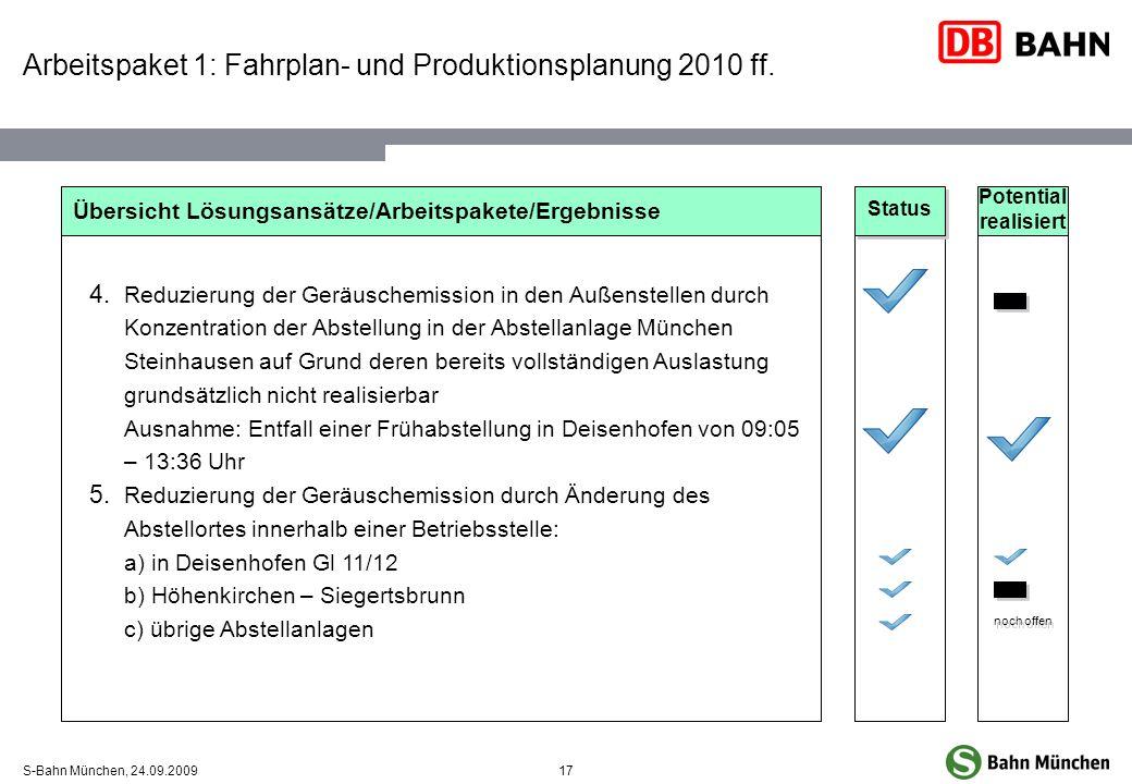 17S-Bahn München, 24.09.2009 Arbeitspaket 1: Fahrplan- und Produktionsplanung 2010 ff. Übersicht Lösungsansätze/Arbeitspakete/Ergebnisse Reduzierung d