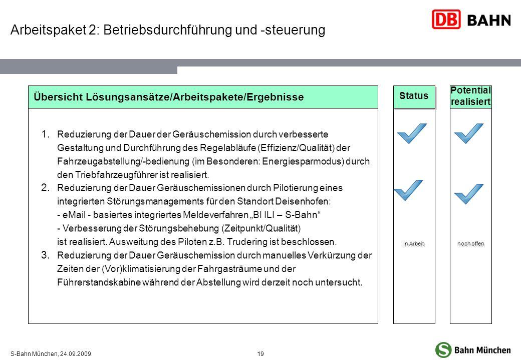 19S-Bahn München, 24.09.2009 Arbeitspaket 2: Betriebsdurchführung und -steuerung Übersicht Lösungsansätze/Arbeitspakete/Ergebnisse Reduzierung der Dau