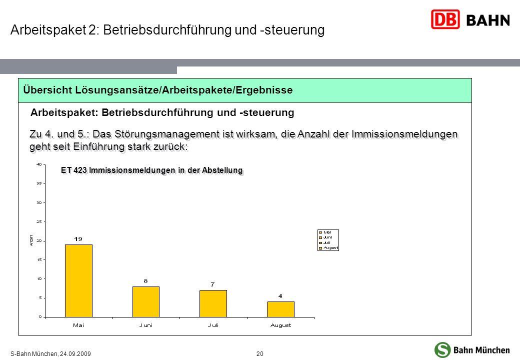 20S-Bahn München, 24.09.2009 Übersicht Lösungsansätze/Arbeitspakete/Ergebnisse Arbeitspaket: Betriebsdurchführung und -steuerung ET 423 Immissionsmeld