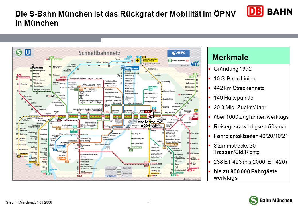 4S-Bahn München, 24.09.2009 Merkmale Gründung 1972 10 S-Bahn Linien 442 km Streckennetz 149 Haltepunkte 20,3 Mio. Zugkm/Jahr über 1000 Zugfahrten werk