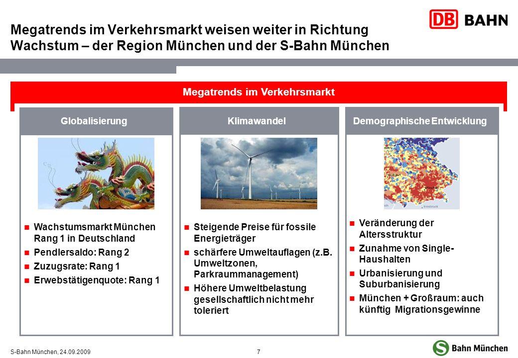 7S-Bahn München, 24.09.2009 Veränderung derAltersstruktur Zunahme von Single-Haushalten Urbanisierung undSuburbanisierung München + Großraum: auchkünf