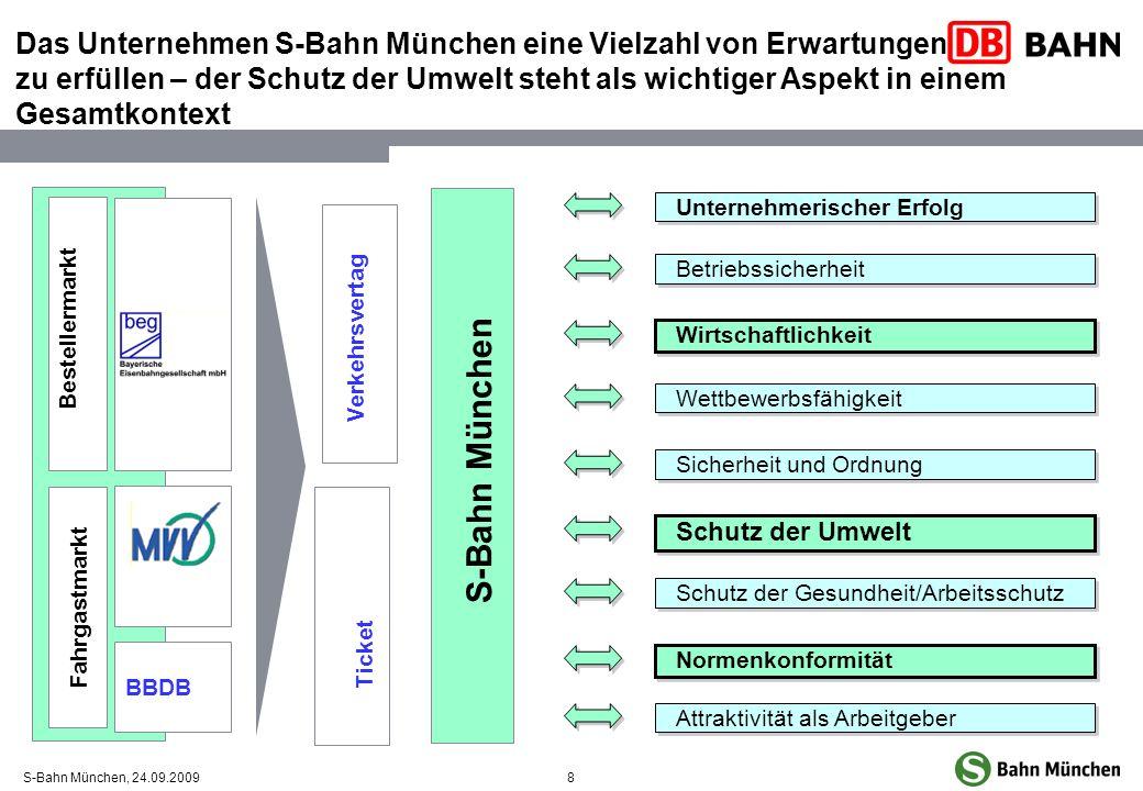 8S-Bahn München, 24.09.2009 Das Unternehmen S-Bahn München eine Vielzahl von Erwartungen zu erfüllen – der Schutz der Umwelt steht als wichtiger Aspek