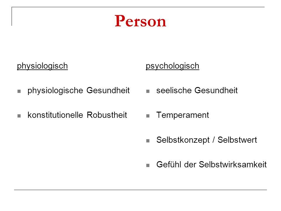 Person physiologisch physiologische Gesundheit konstitutionelle Robustheit psychologisch seelische Gesundheit Temperament Selbstkonzept / Selbstwert G