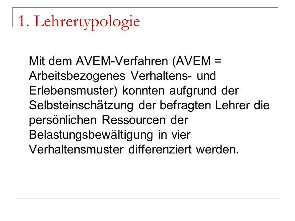 1. Lehrertypologie Mit dem AVEM-Verfahren (AVEM = Arbeitsbezogenes Verhaltens- und Erlebensmuster) konnten aufgrund der Selbsteinschätzung der befragt