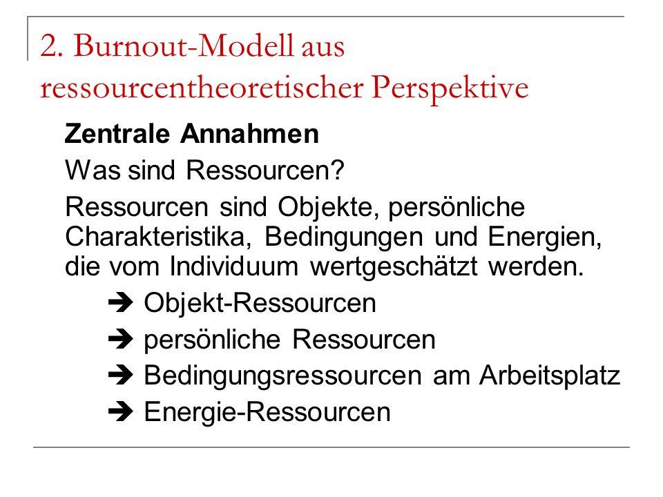 2. Burnout-Modell aus ressourcentheoretischer Perspektive Zentrale Annahmen Was sind Ressourcen? Ressourcen sind Objekte, persönliche Charakteristika,