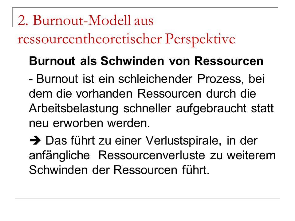 2. Burnout-Modell aus ressourcentheoretischer Perspektive Burnout als Schwinden von Ressourcen - Burnout ist ein schleichender Prozess, bei dem die vo