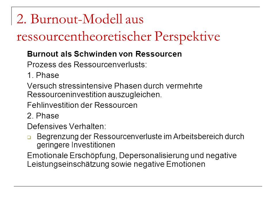 2. Burnout-Modell aus ressourcentheoretischer Perspektive Burnout als Schwinden von Ressourcen Prozess des Ressourcenverlusts: 1. Phase Versuch stress