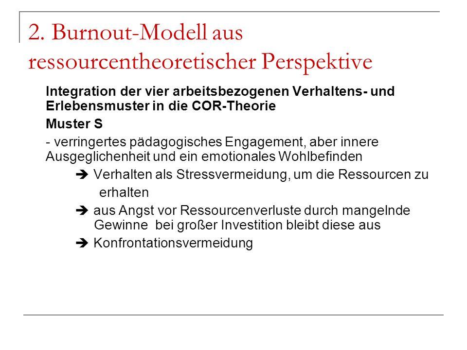 2. Burnout-Modell aus ressourcentheoretischer Perspektive Integration der vier arbeitsbezogenen Verhaltens- und Erlebensmuster in die COR-Theorie Must