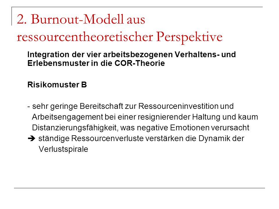 2. Burnout-Modell aus ressourcentheoretischer Perspektive Integration der vier arbeitsbezogenen Verhaltens- und Erlebensmuster in die COR-Theorie Risi