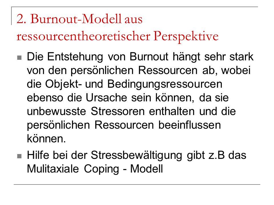 2. Burnout-Modell aus ressourcentheoretischer Perspektive Die Entstehung von Burnout hängt sehr stark von den persönlichen Ressourcen ab, wobei die Ob