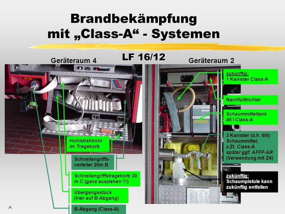 Brandbekämpfung mit Class-A - Systemen zukünftig: 1 Kanister Class-A Nachfülltrichter Schaummitteltank 45 l Class-A 3 Kanister (d.h. 60l) Schaummittel