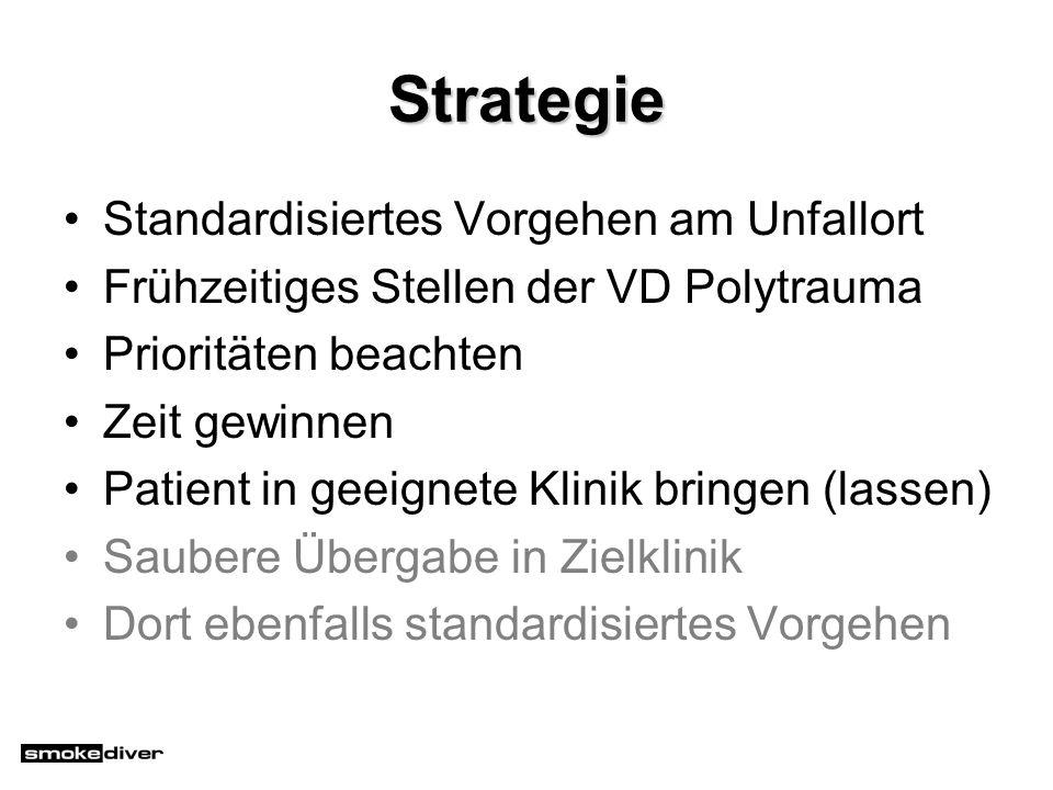 Strategie Standardisiertes Vorgehen am Unfallort Frühzeitiges Stellen der VD Polytrauma Prioritäten beachten Zeit gewinnen Patient in geeignete Klinik