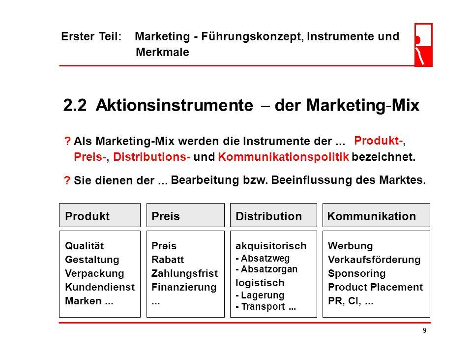Exkurs: Meinungs- und Verhaltensforschung Erster Teil: Marketing - Führungskonzept, Instrumente und Merkmale 8 Unternehmen Markt- forschung Marketing