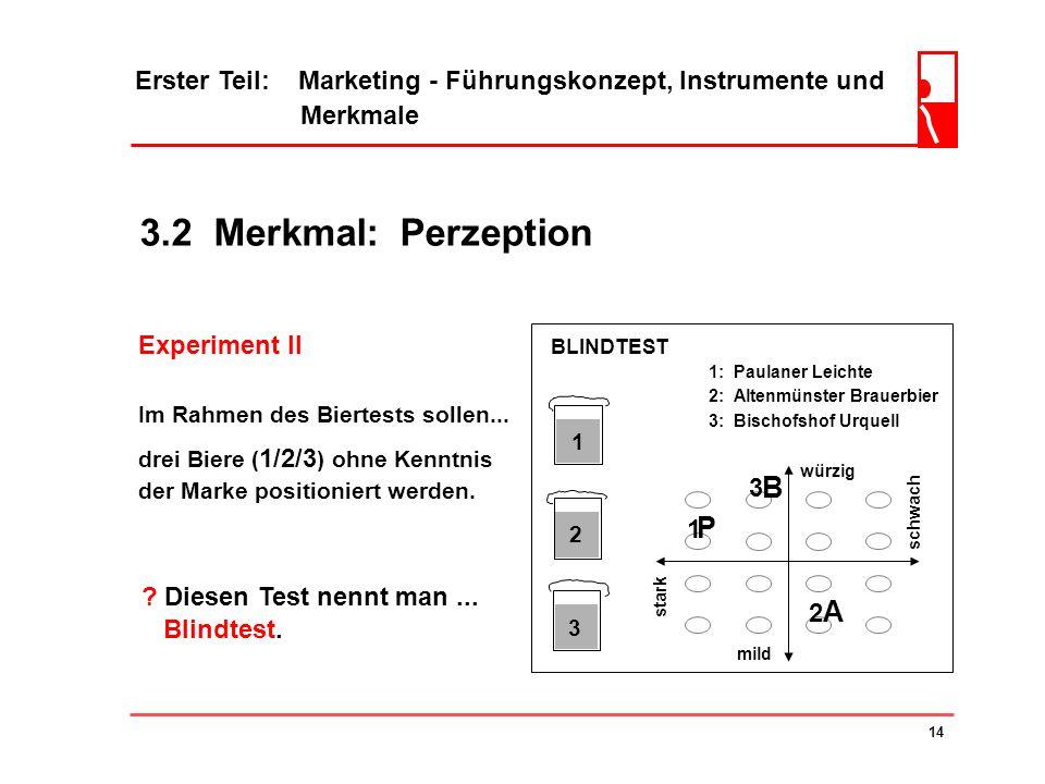 3.2 Merkmal: Perzeption 13 Experiment I Im Rahmen des Biertests sollen... die drei Marken Paulaner Leichte, Altenmünster Brauerbier und Bischofshof Ur