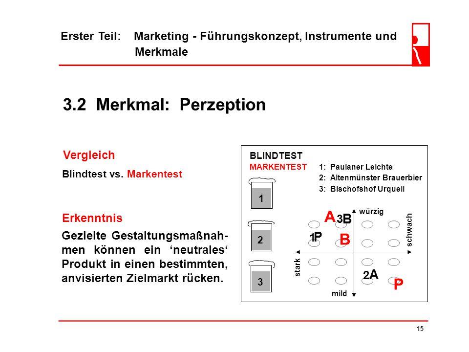 3.2 Merkmal: Perzeption 14 Im Rahmen des Biertests sollen... drei Biere ( 1/2/3 ) ohne Kenntnis der Marke positioniert werden. BLINDTEST 2 3 1 würzig