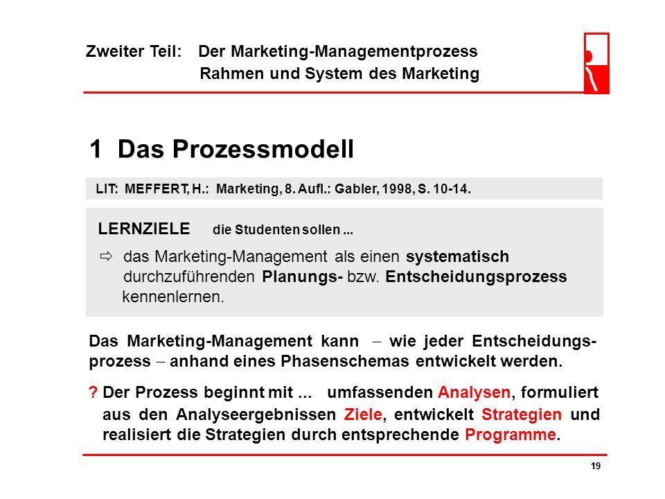 Ziel der Marktsegmentierung ist die Auswahl eines oder mehrerer der Segmente, welche dann als Zielgruppen mit den Marketinginstrumenten bearbeitet wer