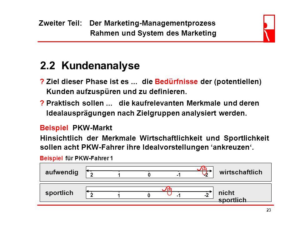 Zweiter Teil: Der Marketing-Managementprozess Rahmen und System des Marketing 22 2 Strategische Positionierung Die Entwicklung einer strategischen Erf
