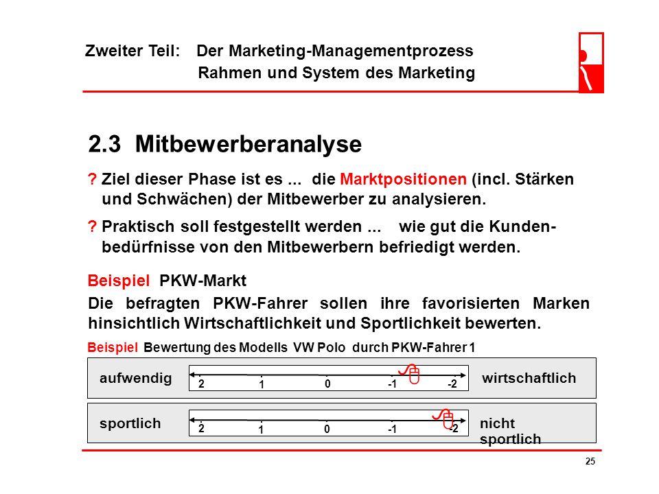 Zweiter Teil: Der Marketing-Managementprozess Rahmen und System des Marketing 24 2.2 Kundenanalyse Die gesamte Befragung ergab folgendes Ergebnis: Wir