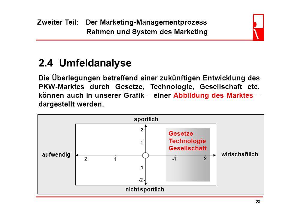 Zweiter Teil: Der Marketing-Managementprozess Rahmen und System des Marketing 27 2.4 Umfeldanalyse ? Gegenstand der Analyse sind... Gesetze, Wirtschaf
