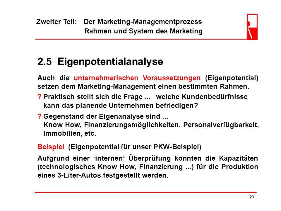 Zweiter Teil: Der Marketing-Managementprozess Rahmen und System des Marketing 28 2.4 Umfeldanalyse Die Überlegungen betreffend einer zukünftigen Entwi