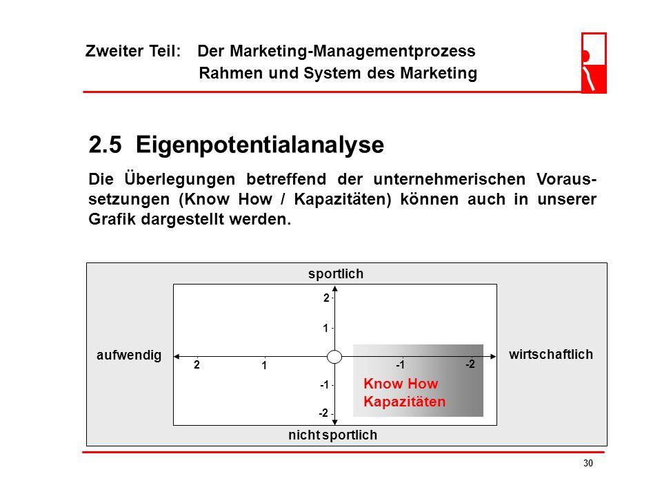 Zweiter Teil: Der Marketing-Managementprozess Rahmen und System des Marketing 29 2.5 Eigenpotentialanalyse ? Gegenstand der Eigenanalyse sind... Know
