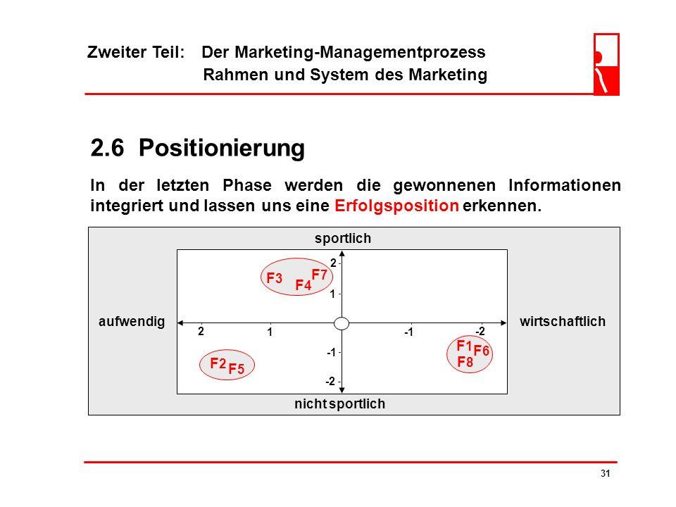 Zweiter Teil: Der Marketing-Managementprozess Rahmen und System des Marketing 30 2.5 Eigenpotentialanalyse Die Überlegungen betreffend der unternehmer