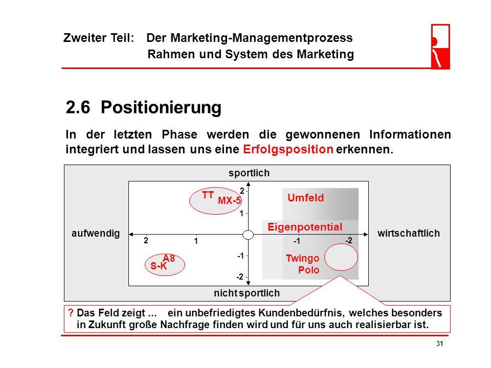 Zweiter Teil: Der Marketing-Managementprozess Rahmen und System des Marketing 31 2.6 Positionierung In der letzten Phase werden die gewonnenen Informa