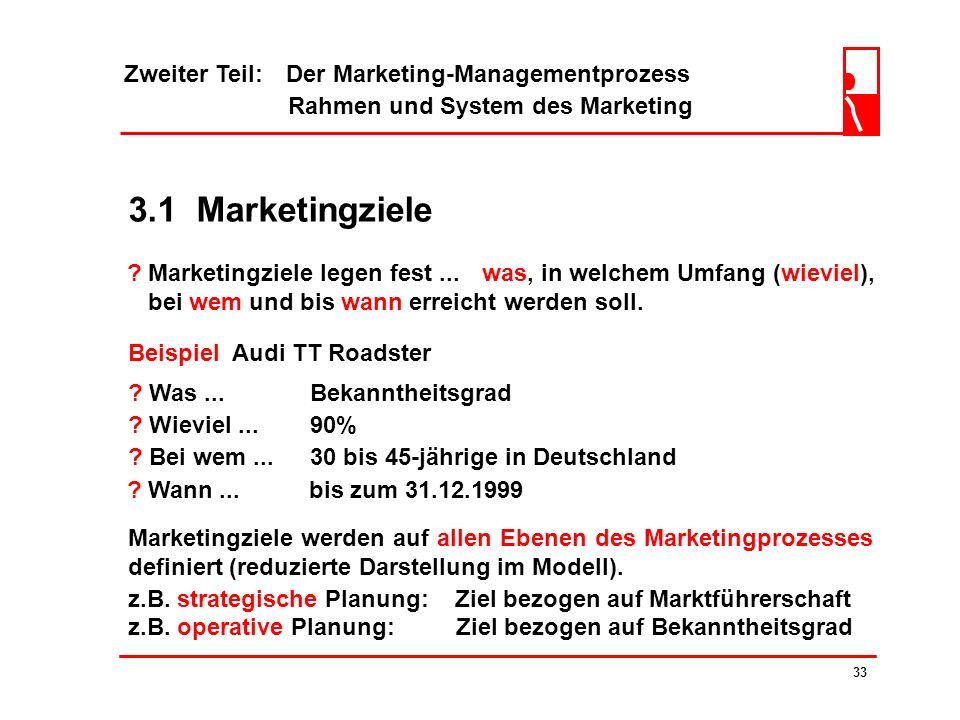 Zweiter Teil: Der Marketing-Managementprozess Rahmen und System des Marketing 32 3 Marketingziele und Marketingstrategien LERNZIELE die Studenten soll