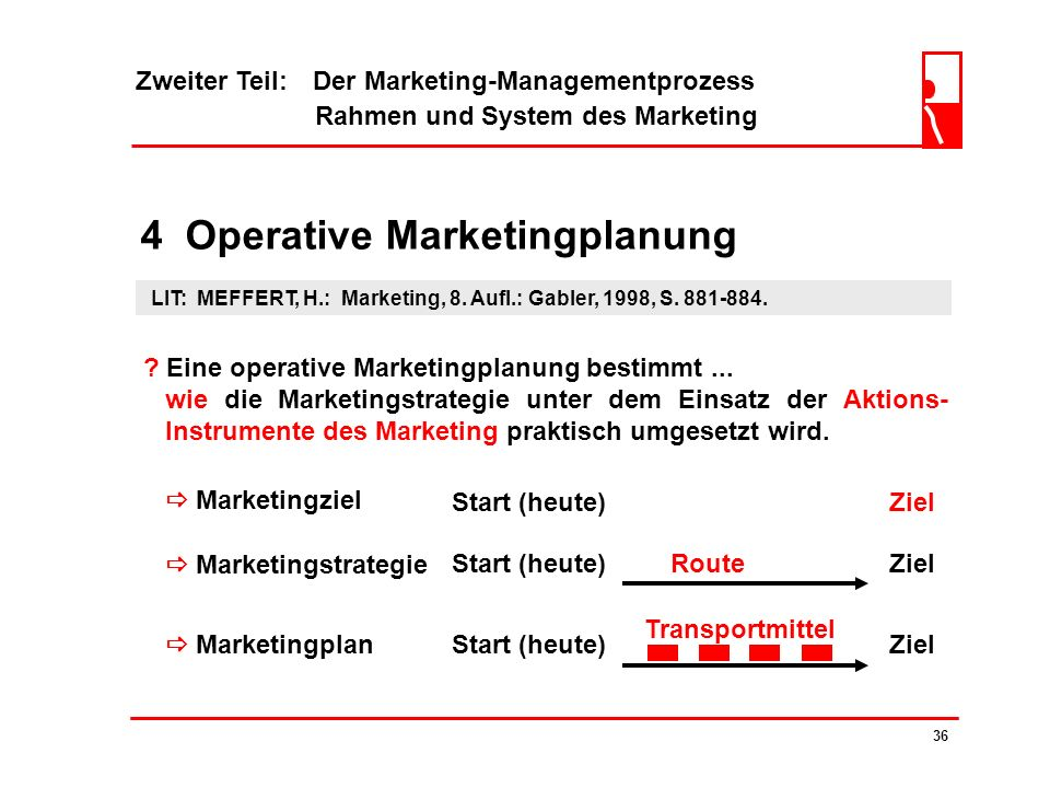 Zweiter Teil: Der Marketing-Managementprozess Rahmen und System des Marketing 35 3.2 Marketingstrategien .