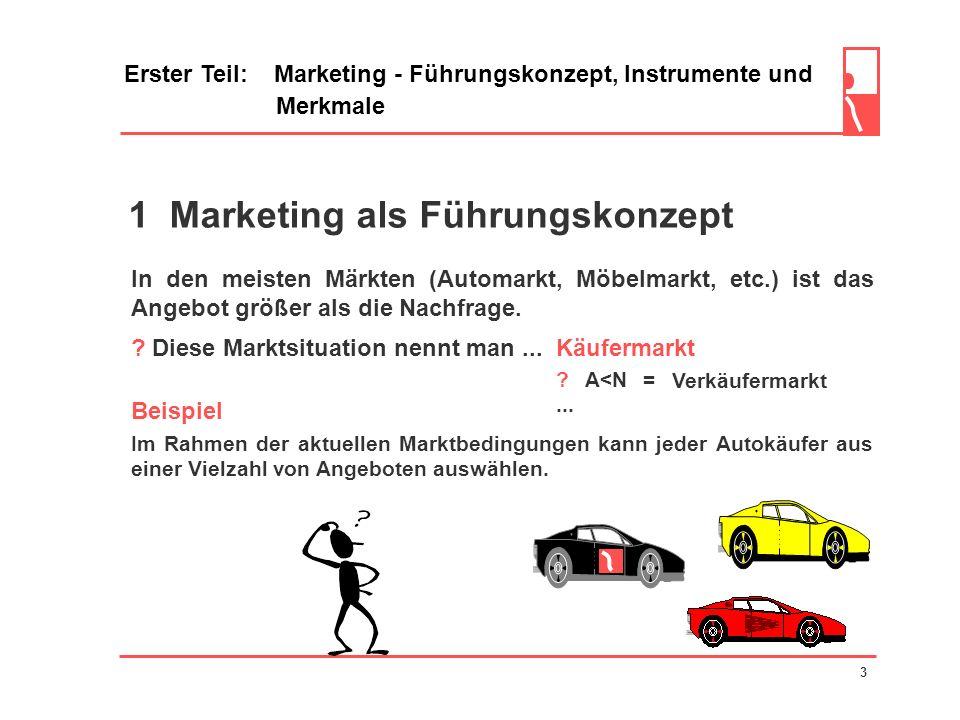 1 Marketing als Führungskonzept In den meisten Märkten (Automarkt, Möbelmarkt, etc.) ist das Angebot größer als die Nachfrage.
