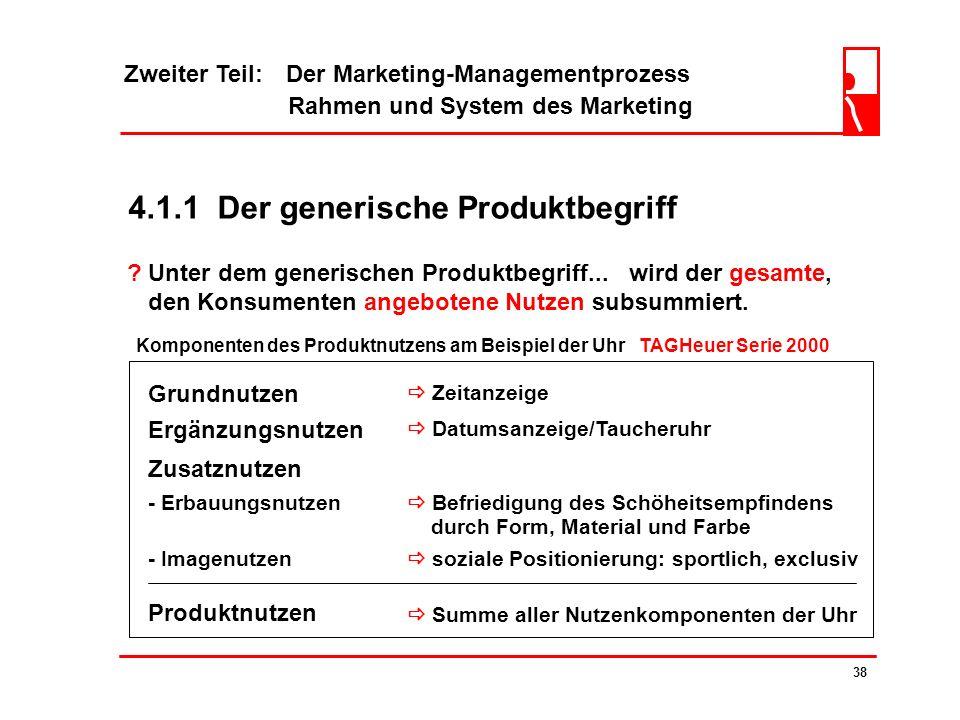 Zweiter Teil: Der Marketing-Managementprozess Rahmen und System des Marketing 37 4.1 Produktpolitik ? Die Produktpolitik beinhaltet... die sich auf di