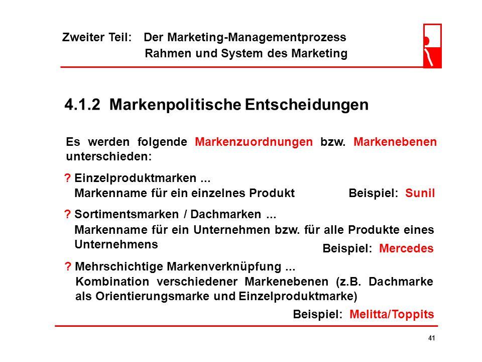Zweiter Teil: Der Marketing-Managementprozess Rahmen und System des Marketing 40 Es werden folgende Markenzuordnungen bzw. Markenebenen unterschieden: