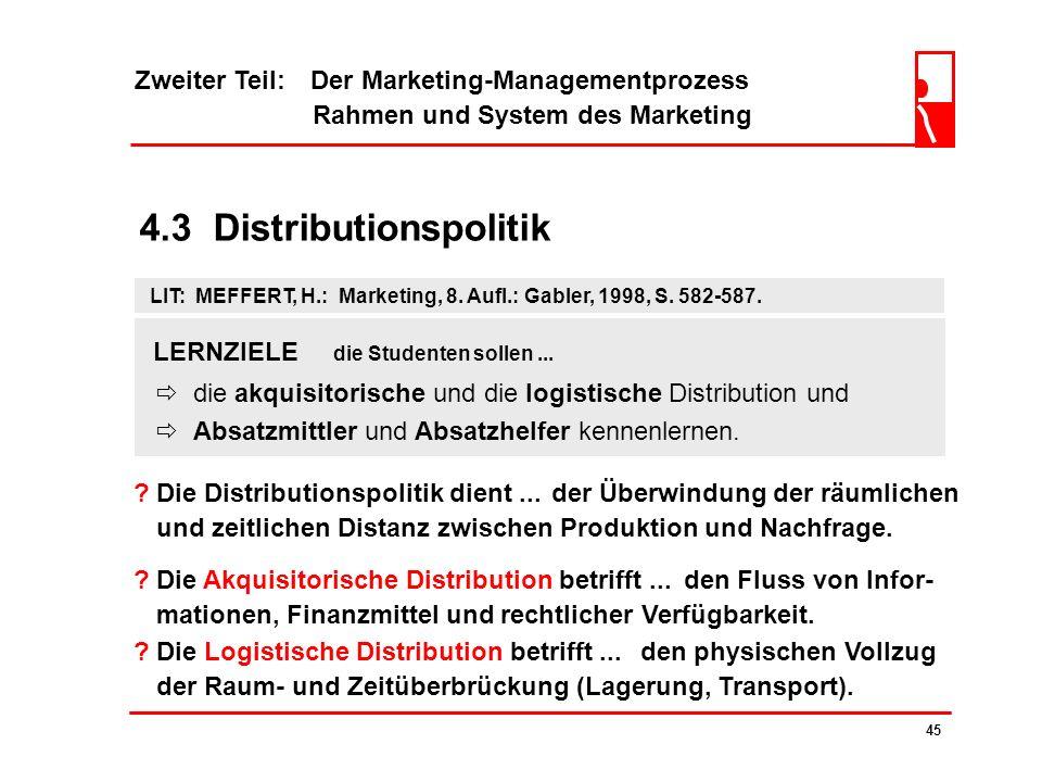 Zweiter Teil: Der Marketing-Managementprozess Rahmen und System des Marketing 44 4.2.1 Erstmalige Preisbildung Kosten und Konkurrenzpreise ? Kosten un