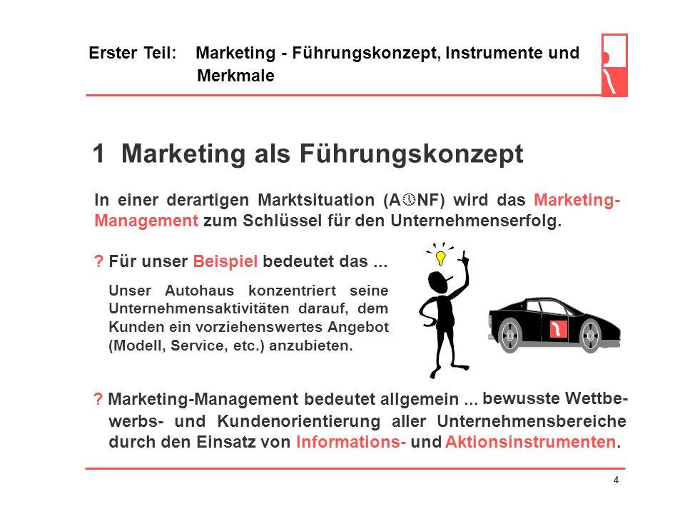 1 Marketing als Führungskonzept In den meisten Märkten (Automarkt, Möbelmarkt, etc.) ist das Angebot größer als die Nachfrage. ? Diese Marktsituation