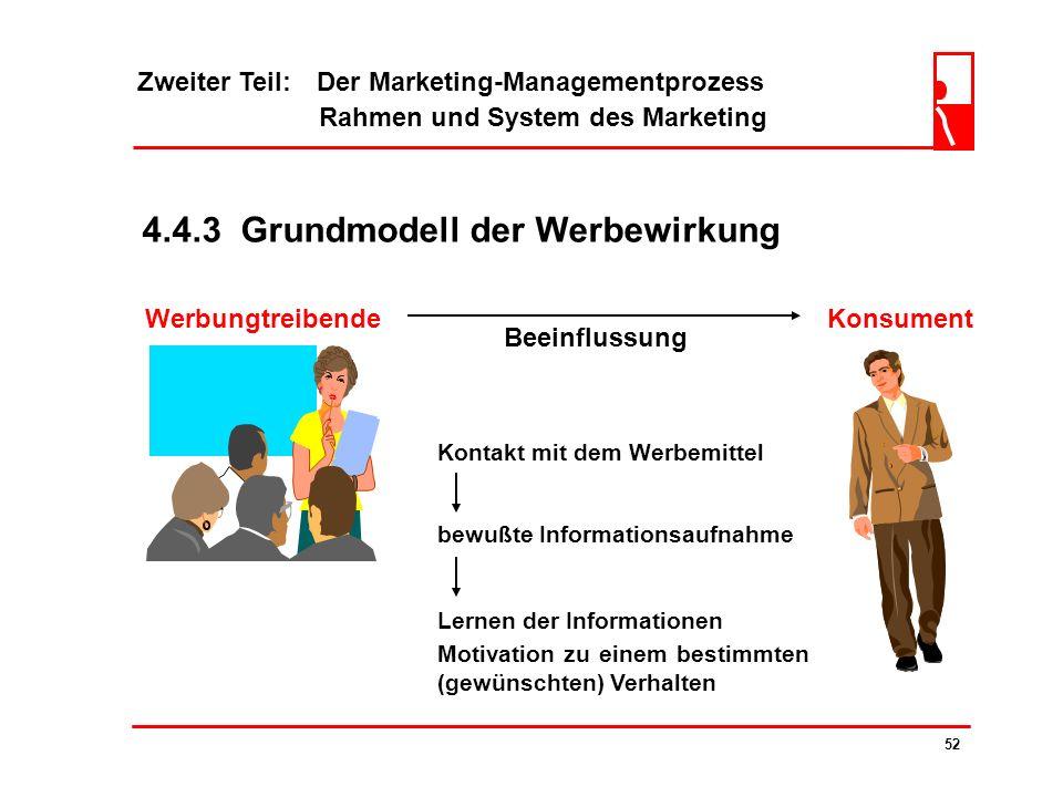 Zweiter Teil: Der Marketing-Managementprozess Rahmen und System des Marketing 51 4.4.2 Zielsystem der Werbung ? Werbeziele müssen so formuliert werden