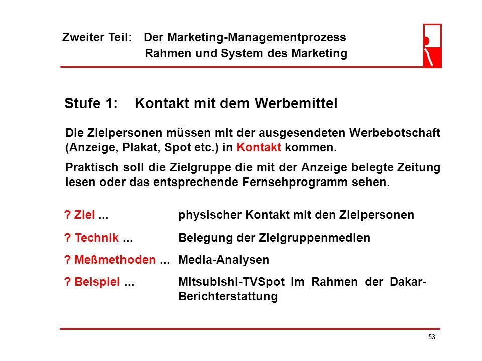 Zweiter Teil: Der Marketing-Managementprozess Rahmen und System des Marketing 52 4.4.3 Grundmodell der Werbewirkung WerbungtreibendeKonsument Kontakt