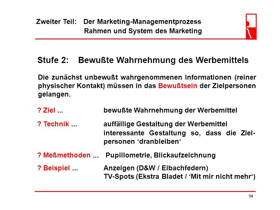 Zweiter Teil: Der Marketing-Managementprozess Rahmen und System des Marketing 53 Stufe 1: Kontakt mit dem Werbemittel Die Zielpersonen müssen mit der