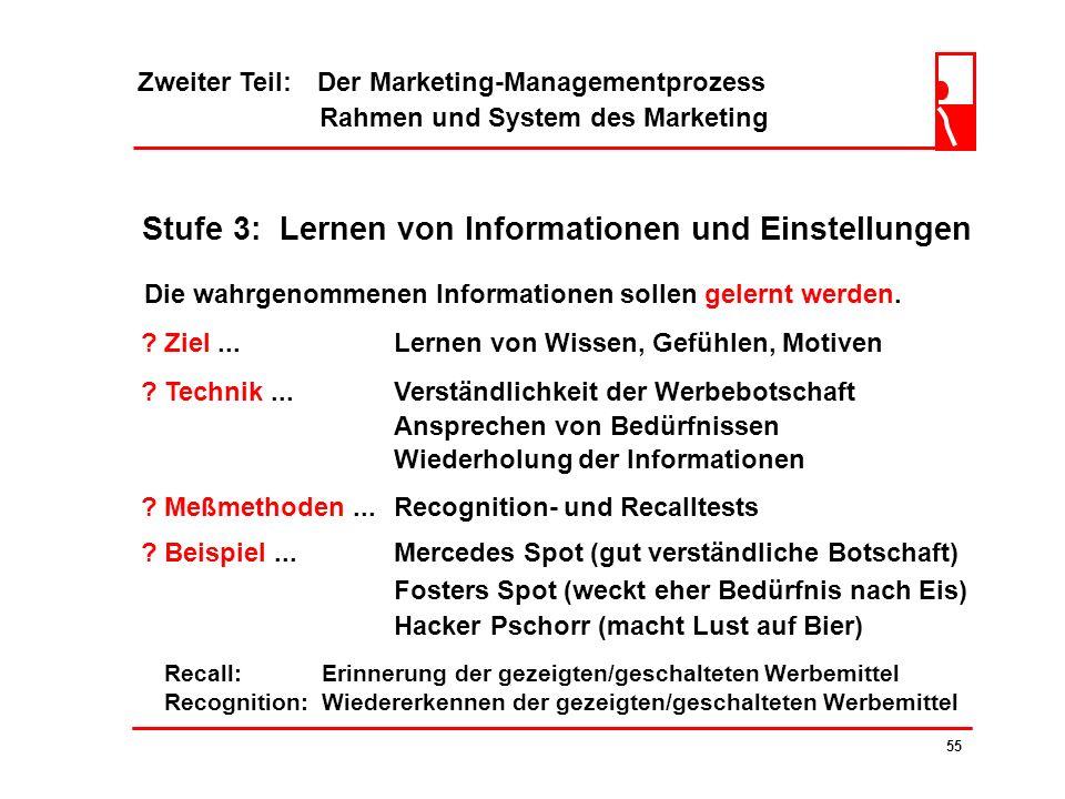 Zweiter Teil: Der Marketing-Managementprozess Rahmen und System des Marketing 54 Stufe 2: Bewußte Wahrnehmung des Werbemittels Die zunächst unbewußt w
