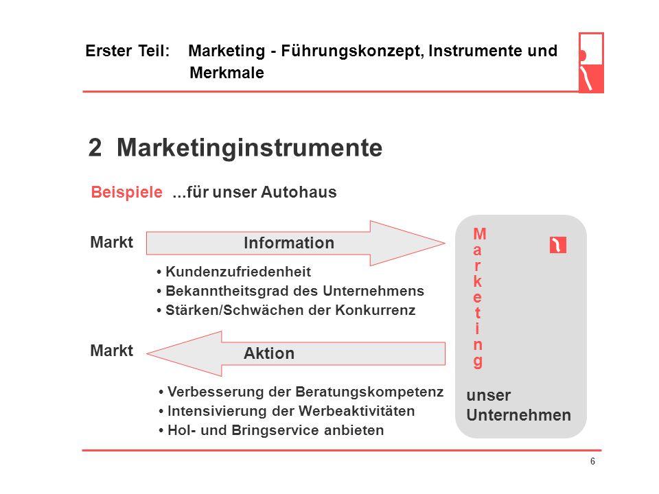Zweiter Teil: Der Marketing-Managementprozess Rahmen und System des Marketing 26 2.3 Mitbewerberanalyse Die gesamte Befragung ergab folgende Mittelwerte: Wirtschaftlichkeit Sportlichkeit Modelle Audi TT 0,75 1,75 S-Klasse 1,75 -1,50 Twingo -1,25 MX-5 0,25 1,50 A 8 1,50 -1,25 VW Polo -1,25 -1,75 nicht sportlich sportlich -2 1 2 TT S-K Twingo MX-5 A8 Polo 1 wirtschaftlich aufwendig 2 -2 0