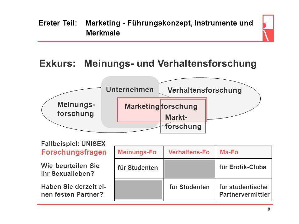 2.1 Informationsinstrumente Erster Teil: Marketing - Führungskonzept, Instrumente und Merkmale 7 unser Unternehmen... zur Beschaffung unternehmensrele