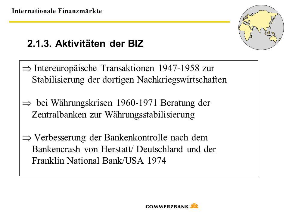 Internationale Finanzmärkte 2.1.3. Aktivitäten der BIZ Intereuropäische Transaktionen 1947-1958 zur Stabilisierung der dortigen Nachkriegswirtschaften
