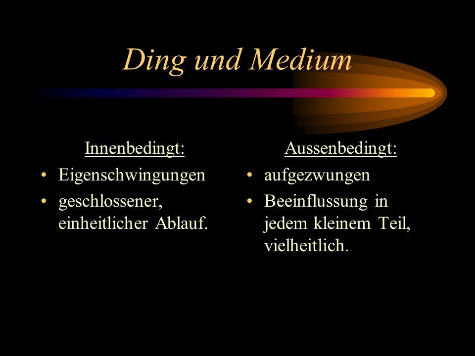 Ding und Medium These Nr. 3 Das Mediumgeschehen hingegen ist außenbedingt. Was in den Medien geschieht, ist von der Form der ankommenden Energie abhän
