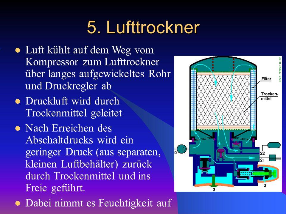 5. Lufttrockner Luft kühlt auf dem Weg vom Kompressor zum Lufttrockner über langes aufgewickeltes Rohr und Druckregler ab Druckluft wird durch Trocken
