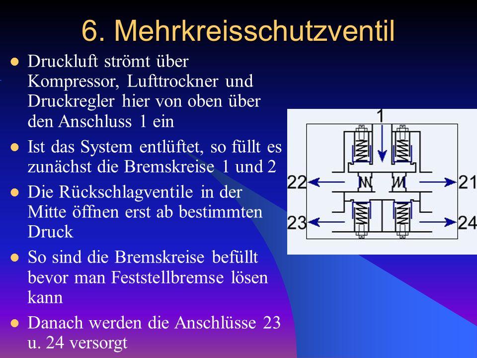 6. Mehrkreisschutzventil Druckluft strömt über Kompressor, Lufttrockner und Druckregler hier von oben über den Anschluss 1 ein Ist das System entlüfte
