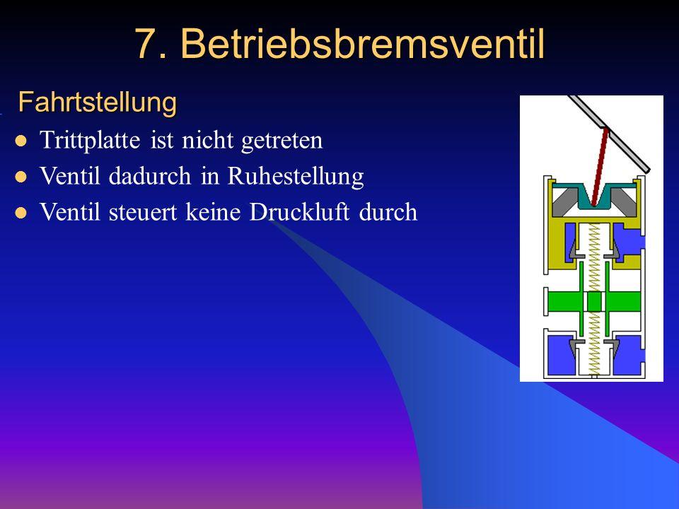 7. Betriebsbremsventil Trittplatte ist nicht getreten Ventil dadurch in Ruhestellung Ventil steuert keine Druckluft durch Fahrtstellung