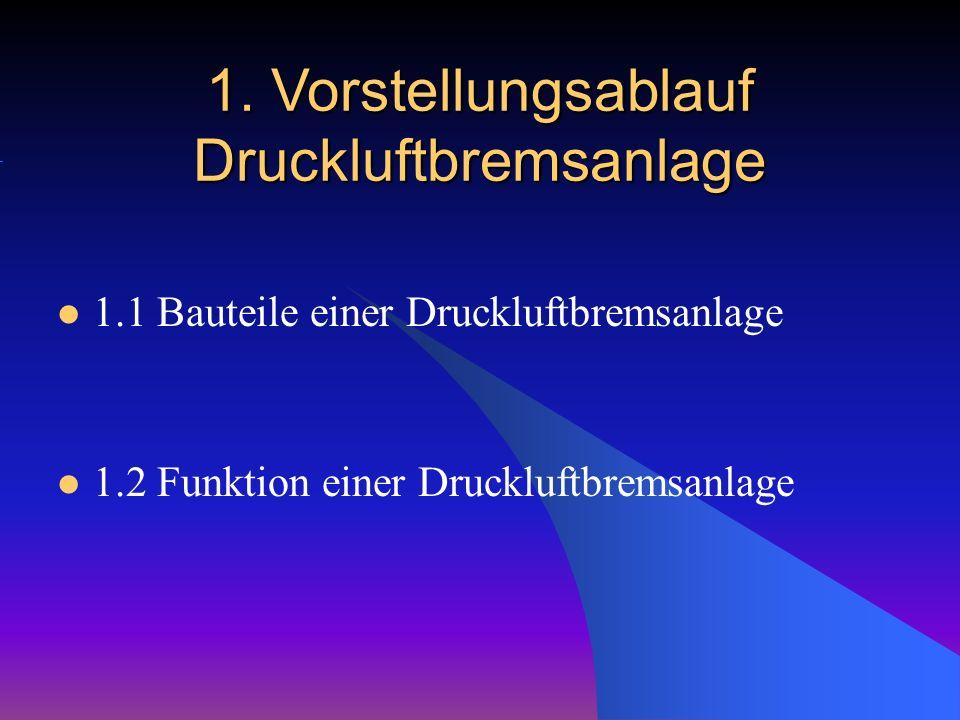 1. Vorstellungsablauf Druckluftbremsanlage 1.1 Bauteile einer Druckluftbremsanlage 1.2 Funktion einer Druckluftbremsanlage